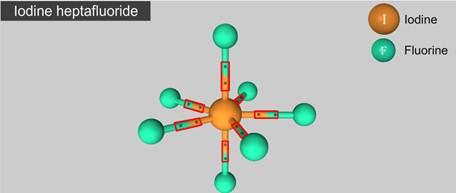 Interhalogen Compounds