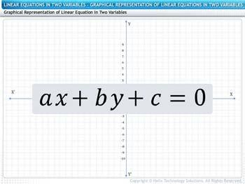 Animated video Lecture for Graphical Representation of Linear Equations in Two Variables