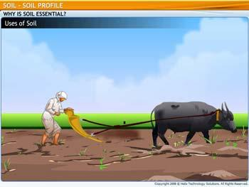 Animated video Lecture for Soil Profile