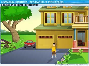 Animated video Lecture for Application of Percentages