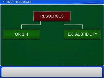 Animated video Lecture for Types of Resources