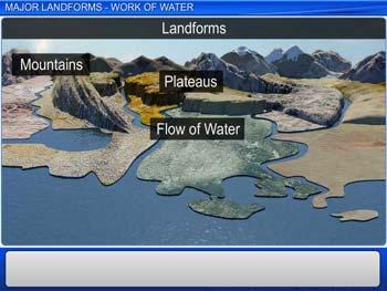 Animated video Lecture for Major Landforms - Work of Water