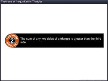 Animated video Lecture for Theorems of Inequalities in Triangles