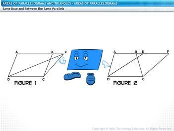 Animated video Lecture for Areas of Parallelograms
