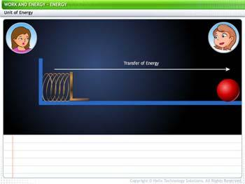 Animated video Lecture for Energy