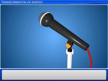 Animated video Lecture for Transformation of Energy