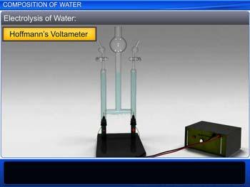 Animated video Lecture for Composition of Water