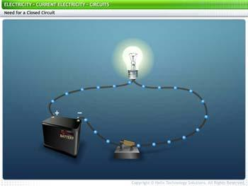 Animated video Lecture for Current Electricity Circuits