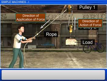 Animated video Lecture for Simple Machines - I