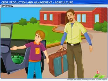 Animated video Lecture for Agriculture