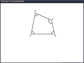 Animated video Lecture for Concept of a Quadrilateral