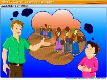 Animated video Lecture for Water : A Precious Resource