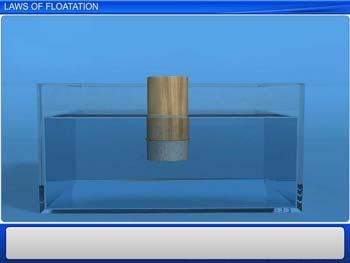 Animated video Lecture for Laws of Floatation