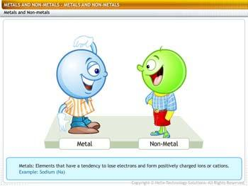 Animated video Lecture for Metals and Non-metals