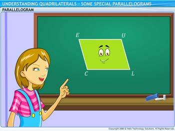 Animated video Lecture for Some Special Parallelograms