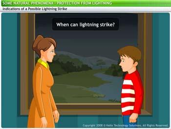 Animated video Lecture for Protection from Lightning