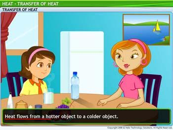 Animated video Lecture for Transfer of Heat