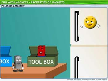 Animated video Lecture for Properties of a Magnet