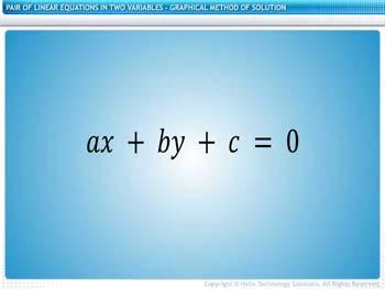 Animated video Lecture for Graphical Method of Solution