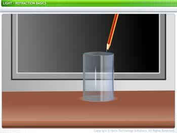 Animated video Lecture for Refraction Basics