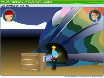 Animated video Lecture for Winds