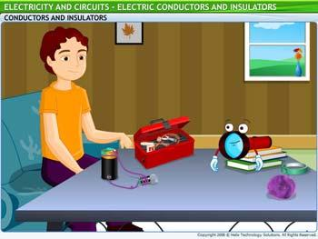 Animated video Lecture for Electric Conductors and Insulators