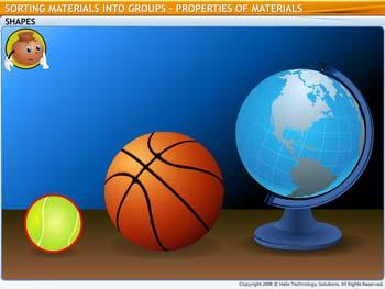Animated video Lecture for Properties of Materials