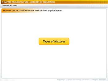 Animated video Lecture for Methods of Separation of Mixtures