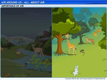Animated video Lecture for All about Air