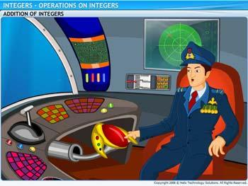 Animated video Lecture for Operations on Integers