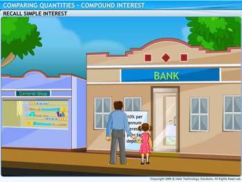 Animated video Lecture for Simple and Compound Interest