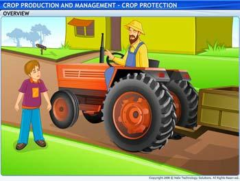 Animated video Lecture for Crop Protection
