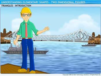 Animated video Lecture for Two Dimensional Figures