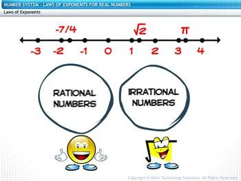 Animated video Lecture for Laws of Exponents