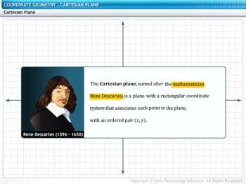 Animated video Lecture for Cartesian Plane