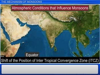 Animated video Lecture for The Mechanism of Monsoons