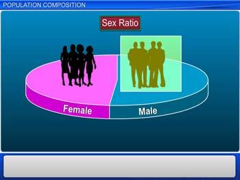 Animated video Lecture for Population Composition