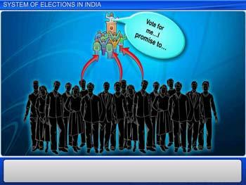 Animated video Lecture for System of Elections In India