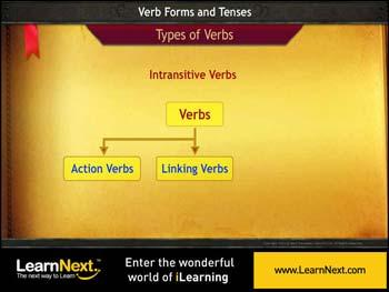 Animated video Lecture for Action Verbs