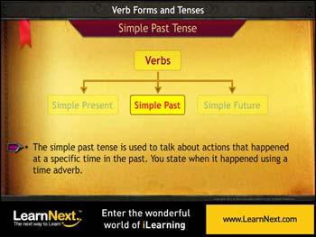 Animated video Lecture for Simple Past Tense