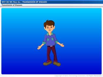 Animated video Lecture for Transmission of Diseases