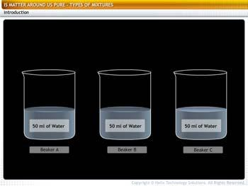 Animated video Lecture for Types of Mixtures
