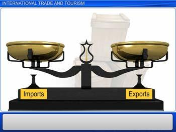 Animated video Lecture for International Trade and Tourism
