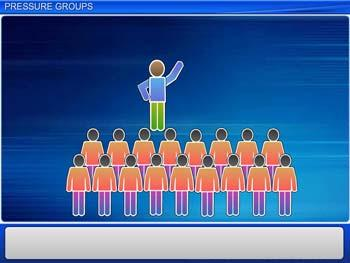 Animated video Lecture for Pressure Groups