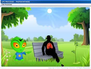 Animated video Lecture for Photosynthesis