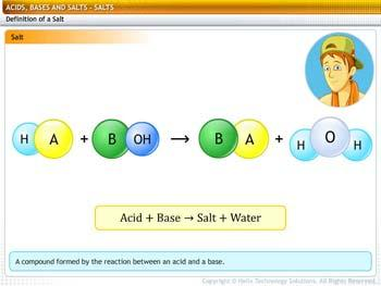 Animated video Lecture for Salts and their Properties