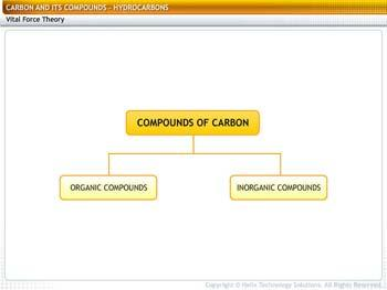 Animated video Lecture for Hydrocarbons