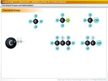 Animated video Lecture for Nomenclature of Hydrocarbons