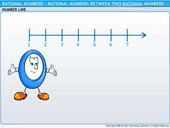 Animated video Lecture for Rational Numbers between Two Rational Numbers