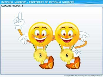 Animated video Lecture for Properties of Rational Number